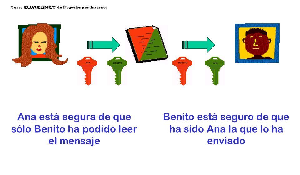 y con la clave pública de Ana Benito desencripta el mensaje con su clave privada