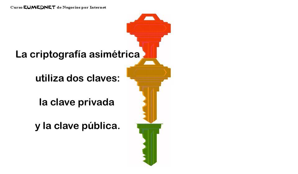 La criptografía asimétrica utiliza dos claves: la clave privada y la clave pública.