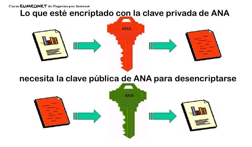 La criptografía asimétrica utiliza dos claves: la clave privada y la clave pública. La clave privada de Ana sólo la debe conocer Ana La clave pública