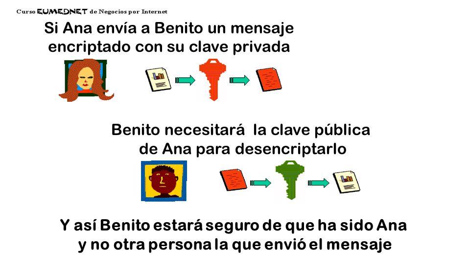 Si Ana envía a Benito un mensaje encriptado con su clave privada Benito necesitará la clave pública de Ana para desencriptarlo Y así Benito estará seguro de que ha sido Ana y no otra persona la que envió el mensaje