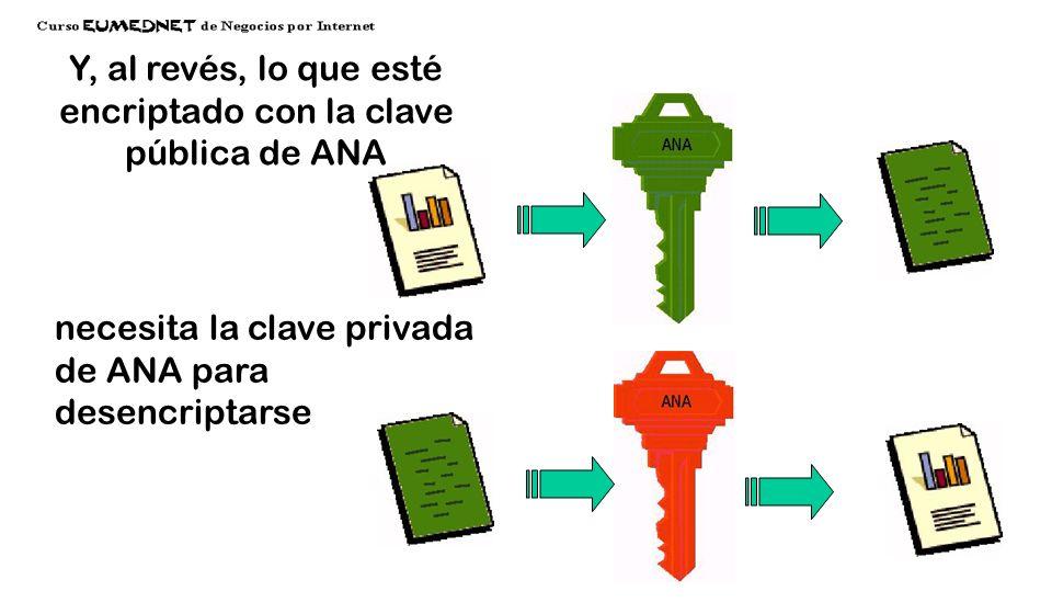 Y, al revés, lo que esté encriptado con la clave pública de ANA necesita la clave privada de ANA para desencriptarse