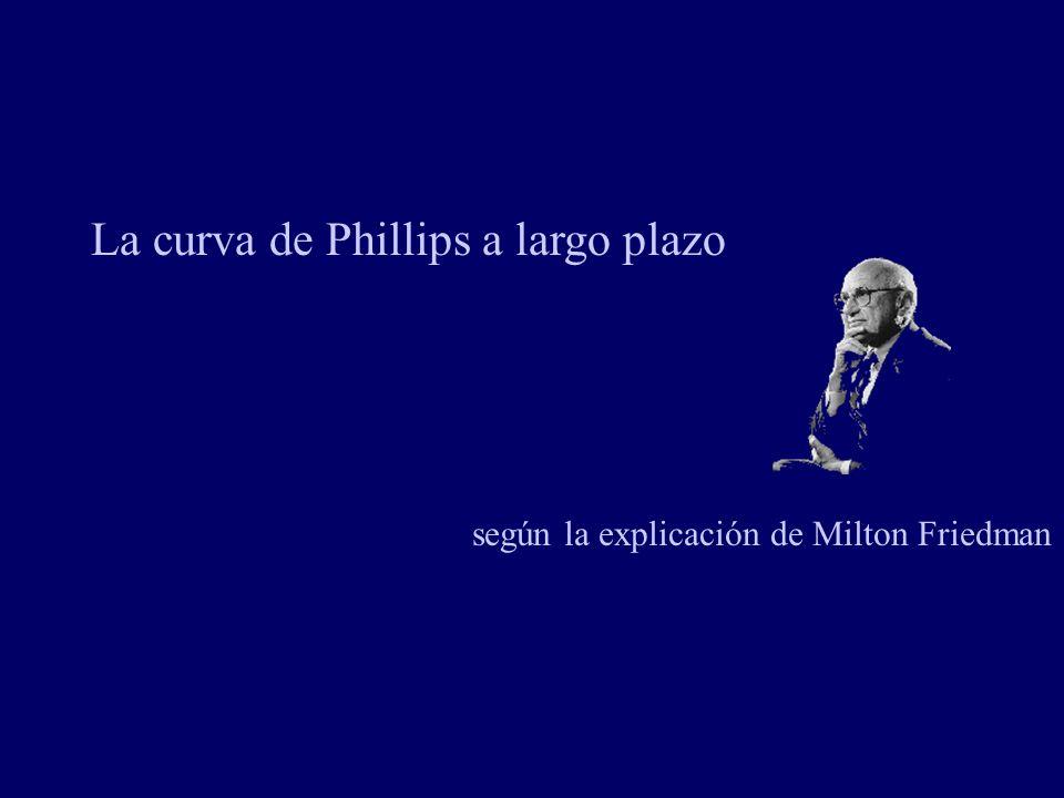 coll@uma.es % inflación % desempleo La curva de Phillips representa una correlación negativa entre la tasa de inflación y la de desempleo.