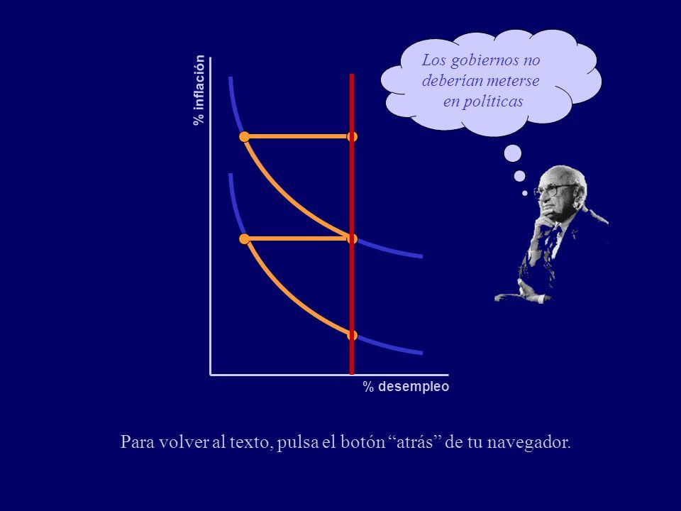 coll@uma.es % inflación % desempleo Los gobiernos no deberían meterse en políticas Para volver al texto, pulsa el botón atrás de tu navegador.