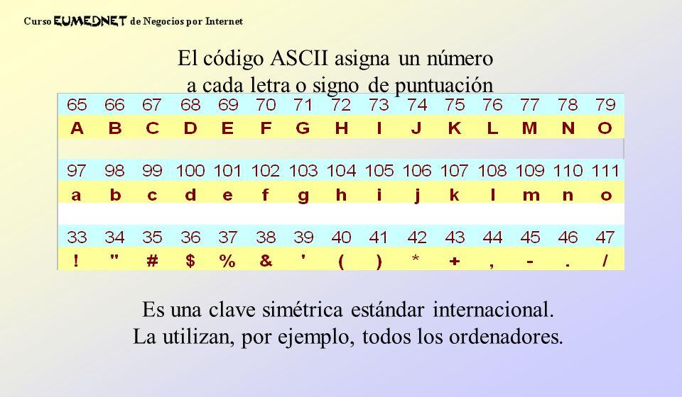 El código ASCII asigna un número a cada letra o signo de puntuación Es una clave simétrica estándar internacional. La utilizan, por ejemplo, todos los