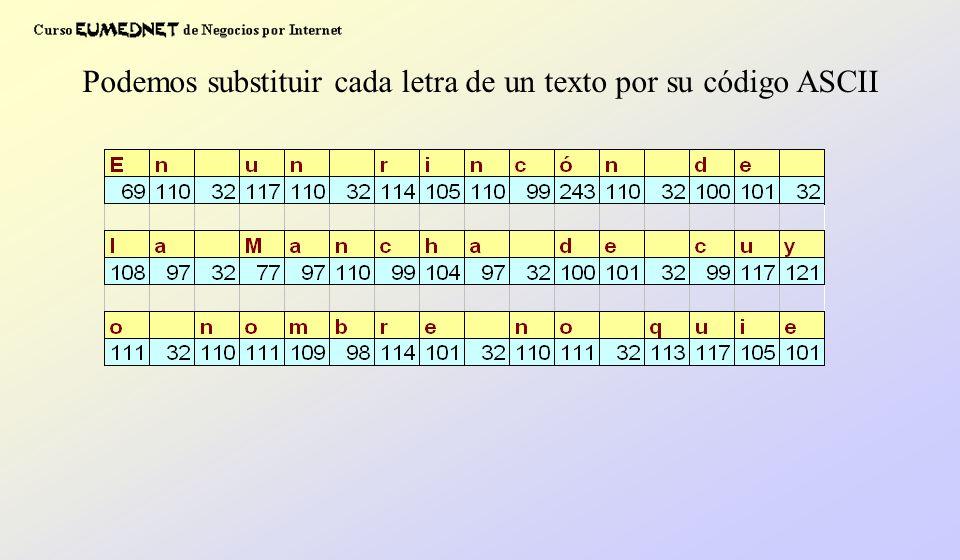 Podemos utilizar los códigos ASCII de un texto para hacer cualquier cálculo Aquí, cada tres caracteres, con sus códigos ASCII, se opera (1º-2º)*3º La suma de los resultados es una función HASH que identifica perfectamente el texto.