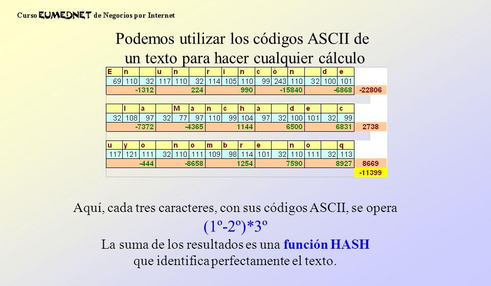 Podemos utilizar los códigos ASCII de un texto para hacer cualquier cálculo Aquí, cada tres caracteres, con sus códigos ASCII, se opera (1º-2º)*3º La
