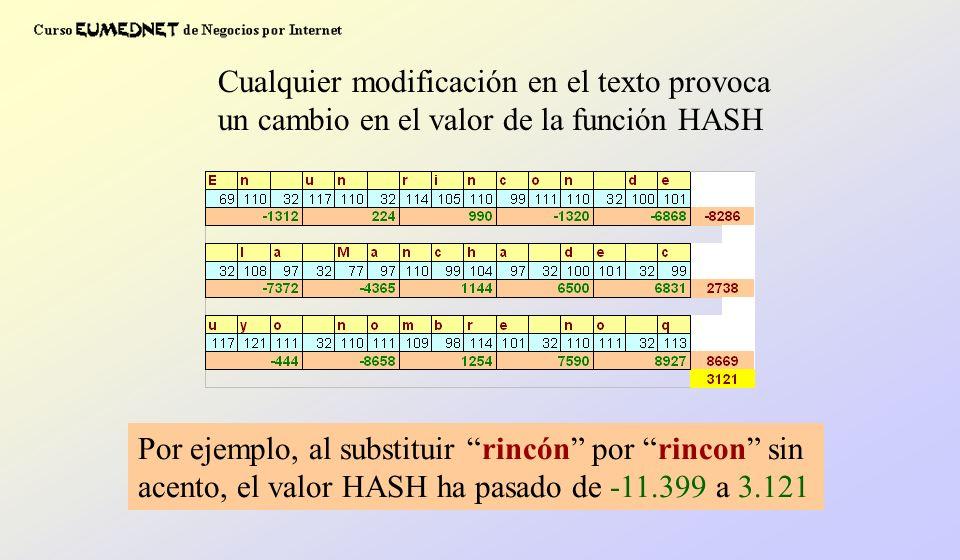 Cualquier modificación en el texto provoca un cambio en el valor de la función HASH Por ejemplo, al substituir rincón por rincon sin acento, el valor