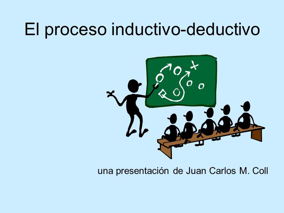 El proceso inductivo-deductivo una presentación de Juan Carlos M. Coll