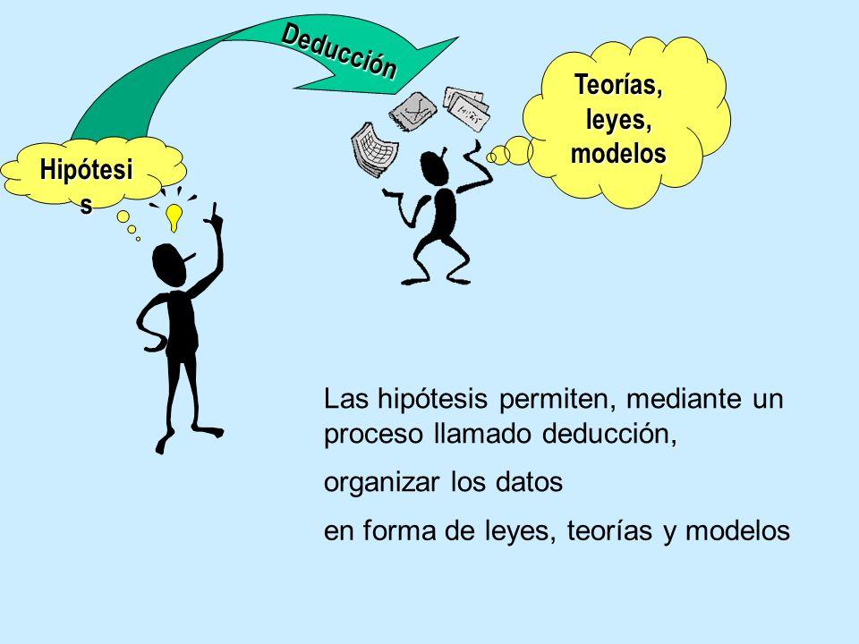 Hipótesi s Teorías, leyes, modelos D e d u c c i ó n Las hipótesis permiten, mediante un proceso llamado deducción, organizar los datos en forma de leyes, teorías y modelos