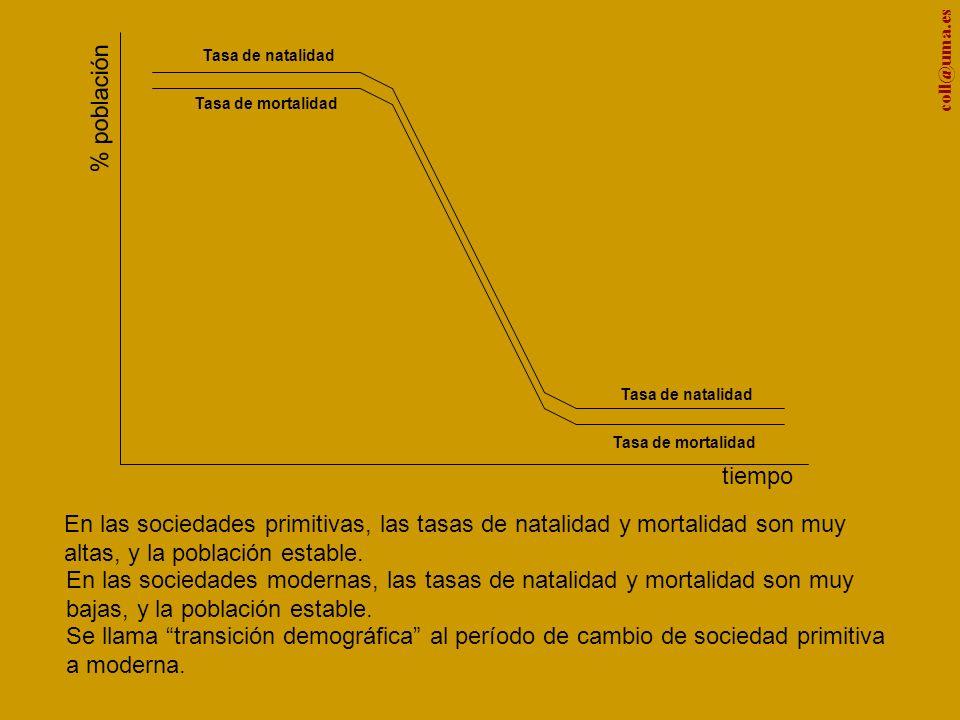 coll@uma.es % población tiempo En las sociedades primitivas, las tasas de natalidad y mortalidad son muy altas, y la población estable.