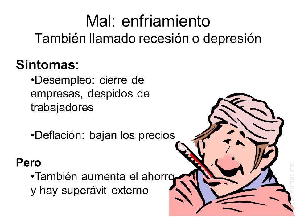 www.eumed.net Mal: enfriamiento También llamado recesión o depresión Síntomas: Desempleo: cierre de empresas, despidos de trabajadores Deflación: bajan los precios Pero También aumenta el ahorro y hay superávit externo