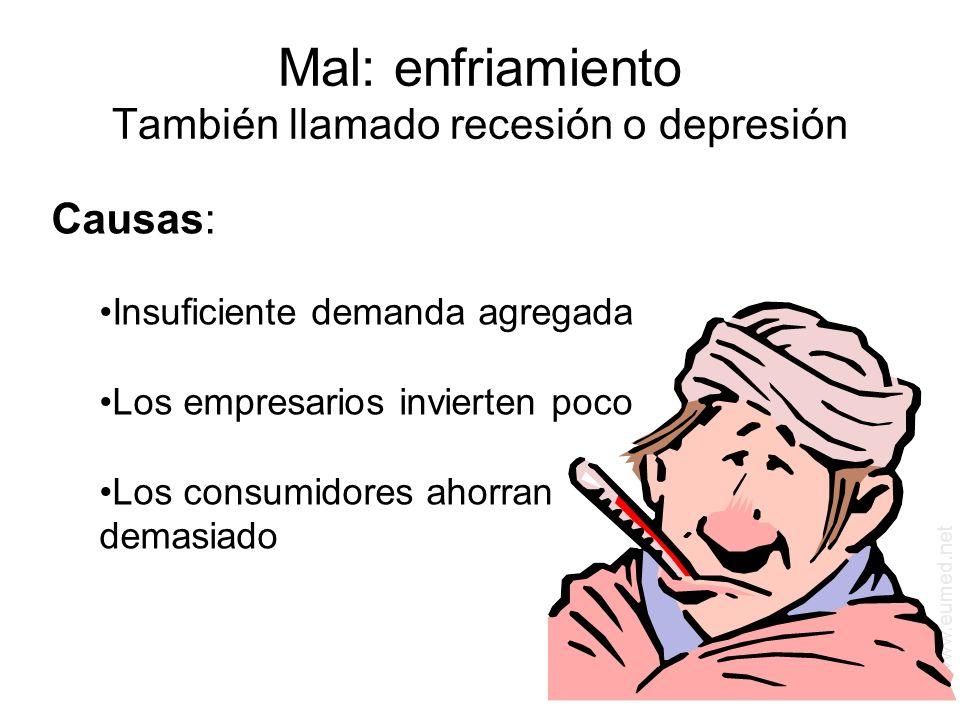 www.eumed.net Mal: enfriamiento También llamado recesión o depresión Causas: Insuficiente demanda agregada Los empresarios invierten poco Los consumidores ahorran demasiado