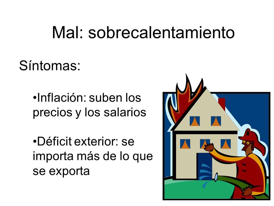 www.eumed.net Mal: sobrecalentamiento Síntomas: Inflación: suben los precios y los salarios Déficit exterior: se importa más de lo que se exporta