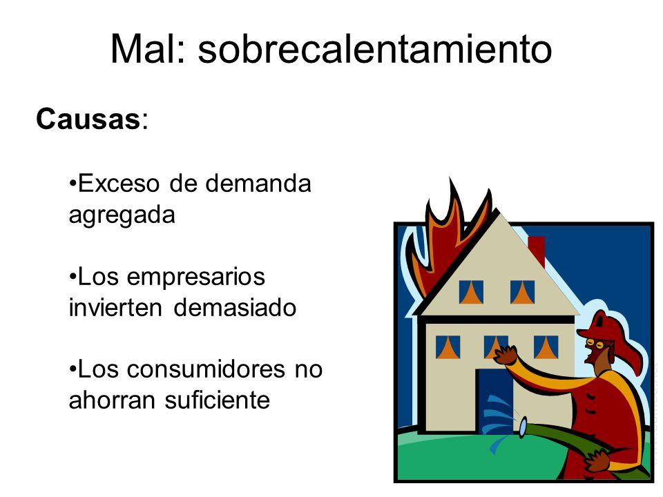 www.eumed.net Mal: sobrecalentamiento Causas: Exceso de demanda agregada Los empresarios invierten demasiado Los consumidores no ahorran suficiente