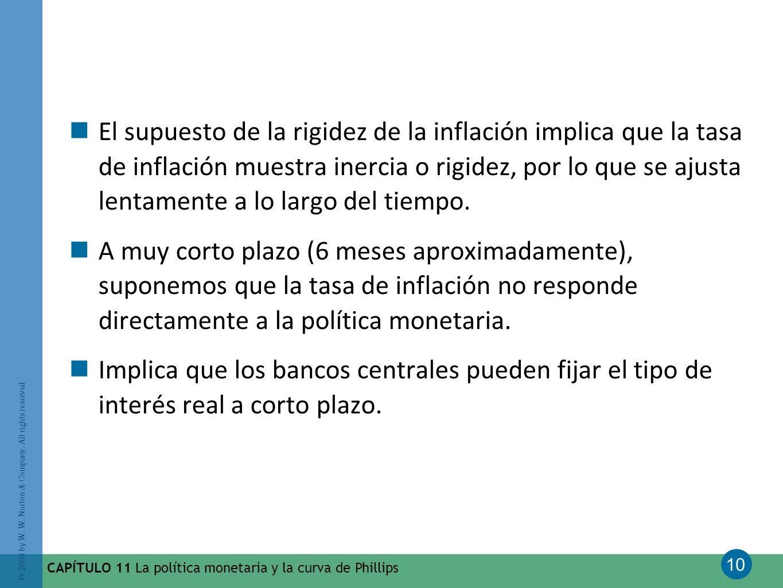 10 © 2008 by W. W. Norton & Company. All rights reserved CAPÍTULO 11 La política monetaria y la curva de Phillips El supuesto de la rigidez de la infl