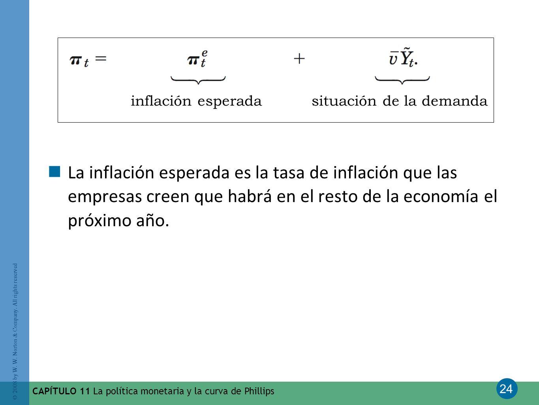 24 © 2008 by W. W. Norton & Company. All rights reserved CAPÍTULO 11 La política monetaria y la curva de Phillips La inflación esperada es la tasa de