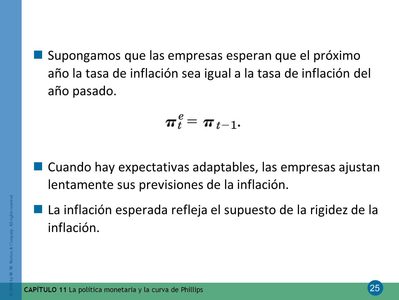 25 © 2008 by W. W. Norton & Company. All rights reserved CAPÍTULO 11 La política monetaria y la curva de Phillips Supongamos que las empresas esperan