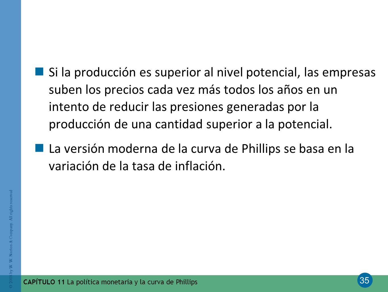 35 © 2008 by W. W. Norton & Company. All rights reserved CAPÍTULO 11 La política monetaria y la curva de Phillips Si la producción es superior al nive