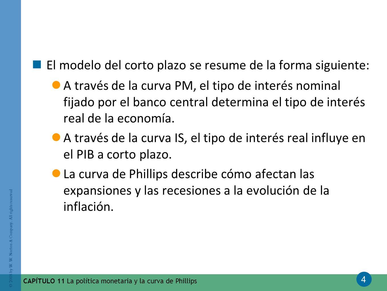 4 © 2008 by W. W. Norton & Company. All rights reserved CAPÍTULO 11 La política monetaria y la curva de Phillips El modelo del corto plazo se resume d