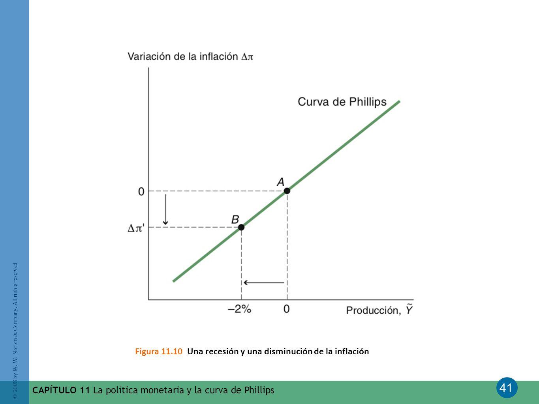 41 © 2008 by W. W. Norton & Company. All rights reserved CAPÍTULO 11 La política monetaria y la curva de Phillips Figura 11.10 Una recesión y una dism