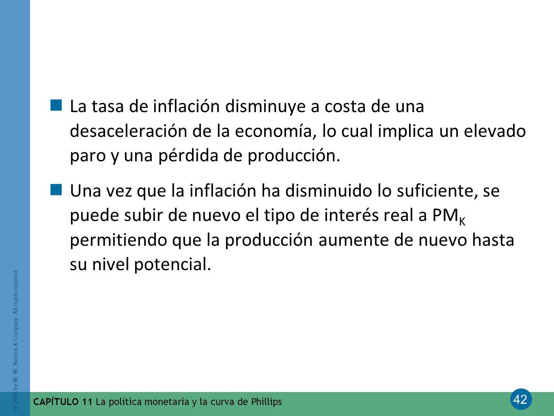 42 © 2008 by W. W. Norton & Company. All rights reserved CAPÍTULO 11 La política monetaria y la curva de Phillips La tasa de inflación disminuye a cos
