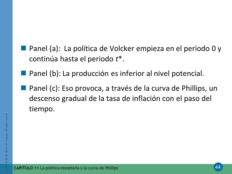 44 © 2008 by W. W. Norton & Company. All rights reserved CAPÍTULO 11 La política monetaria y la curva de Phillips Panel (a): La política de Volcker em