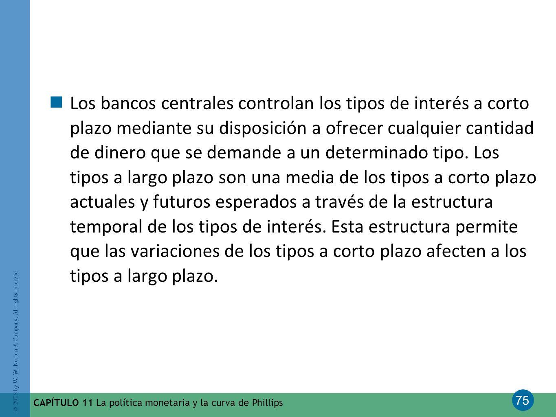 75 © 2008 by W. W. Norton & Company. All rights reserved CAPÍTULO 11 La política monetaria y la curva de Phillips Los bancos centrales controlan los t