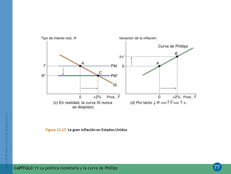 77 © 2008 by W. W. Norton & Company. All rights reserved CAPÍTULO 11 La política monetaria y la curva de Phillips Figura 11.17 La gran inflación en Es