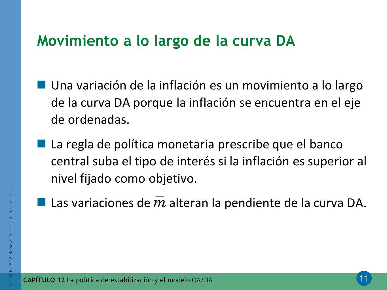 11 © 2008 by W. W. Norton & Company. All rights reserved CAPÍTULO 12 La política de estabilización y el modelo OA/DA Movimiento a lo largo de la curva