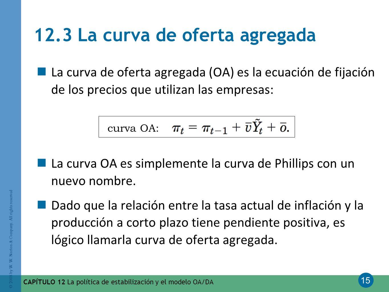 15 © 2008 by W. W. Norton & Company. All rights reserved CAPÍTULO 12 La política de estabilización y el modelo OA/DA 12.3 La curva de oferta agregada