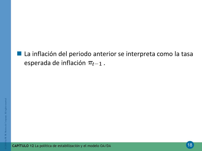 18 © 2008 by W. W. Norton & Company. All rights reserved CAPÍTULO 12 La política de estabilización y el modelo OA/DA La inflación del periodo anterior