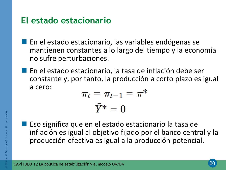 20 © 2008 by W. W. Norton & Company. All rights reserved CAPÍTULO 12 La política de estabilización y el modelo OA/DA El estado estacionario En el esta
