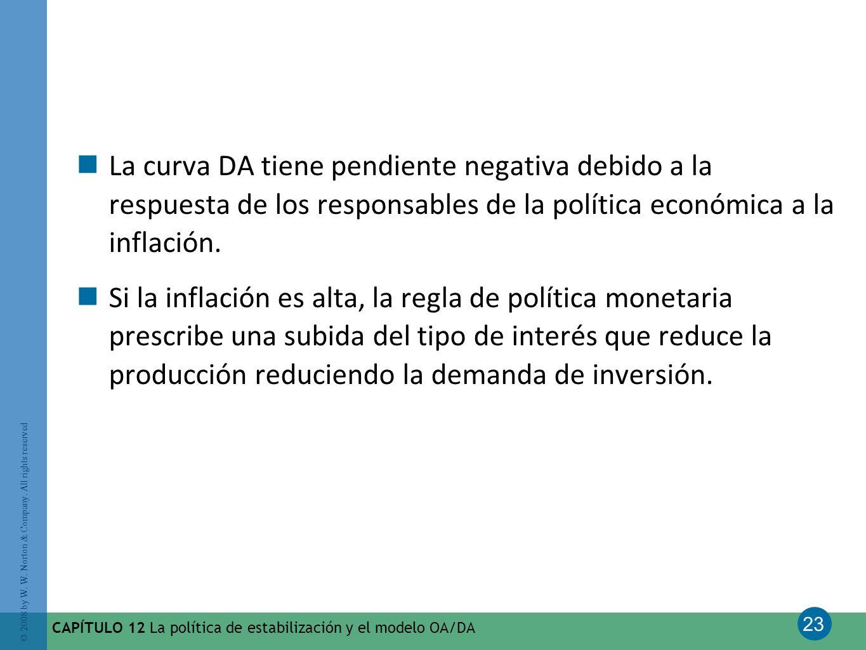 23 © 2008 by W. W. Norton & Company. All rights reserved CAPÍTULO 12 La política de estabilización y el modelo OA/DA La curva DA tiene pendiente negat