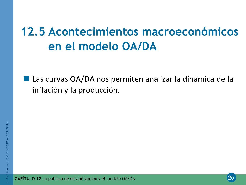 25 © 2008 by W. W. Norton & Company. All rights reserved CAPÍTULO 12 La política de estabilización y el modelo OA/DA 12.5 Acontecimientos macroeconómi