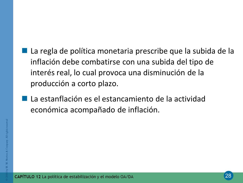 28 © 2008 by W. W. Norton & Company. All rights reserved CAPÍTULO 12 La política de estabilización y el modelo OA/DA La regla de política monetaria pr