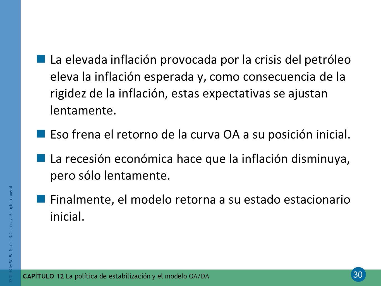 30 © 2008 by W. W. Norton & Company. All rights reserved CAPÍTULO 12 La política de estabilización y el modelo OA/DA La elevada inflación provocada po