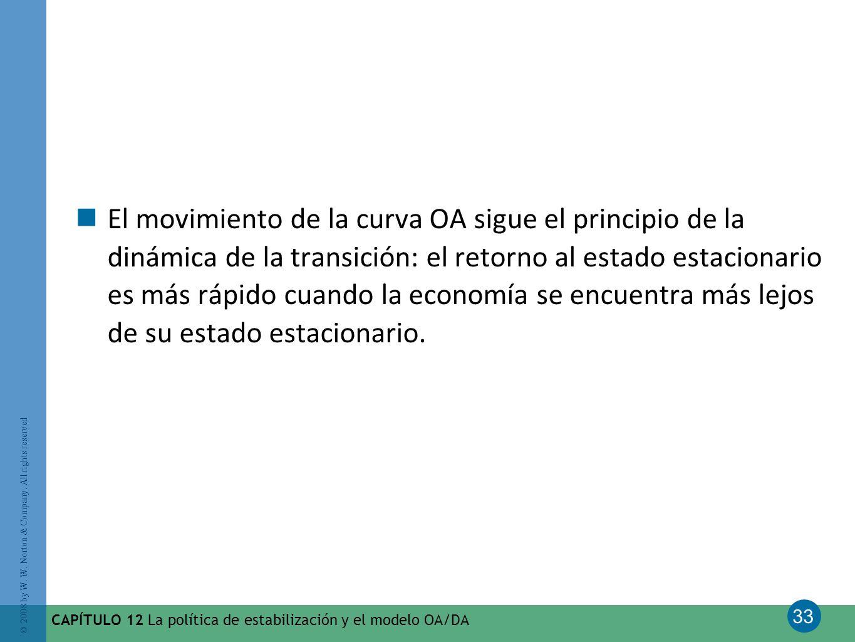 33 © 2008 by W. W. Norton & Company. All rights reserved CAPÍTULO 12 La política de estabilización y el modelo OA/DA El movimiento de la curva OA sigu