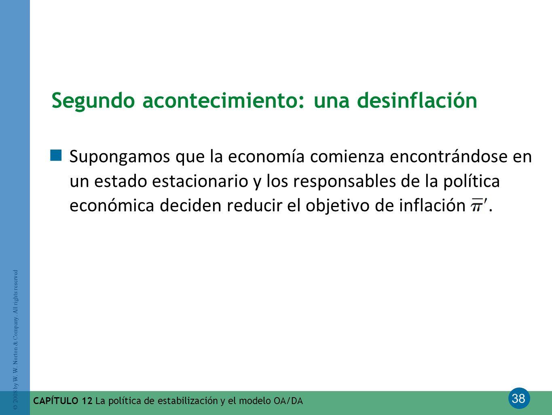 38 © 2008 by W. W. Norton & Company. All rights reserved CAPÍTULO 12 La política de estabilización y el modelo OA/DA Segundo acontecimiento: una desin
