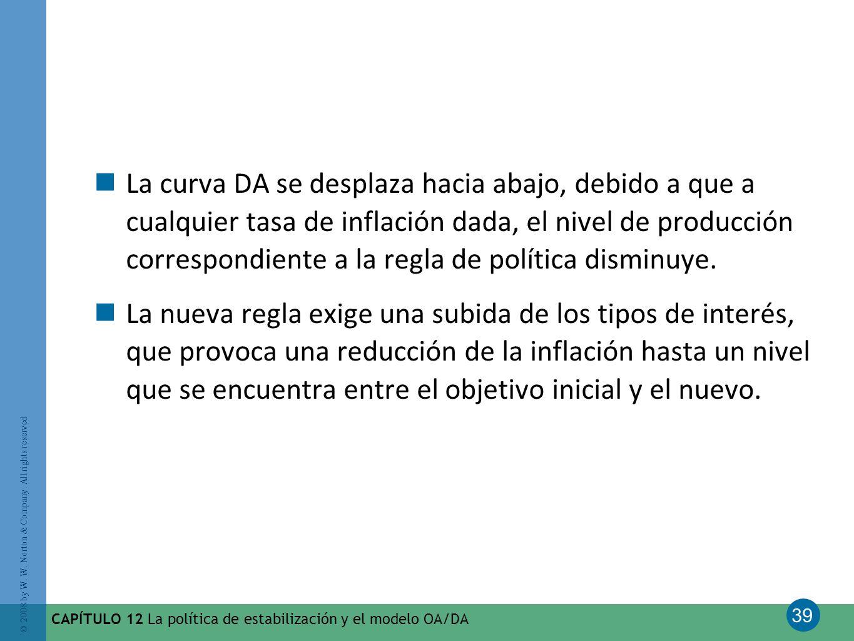 39 © 2008 by W. W. Norton & Company. All rights reserved CAPÍTULO 12 La política de estabilización y el modelo OA/DA La curva DA se desplaza hacia aba