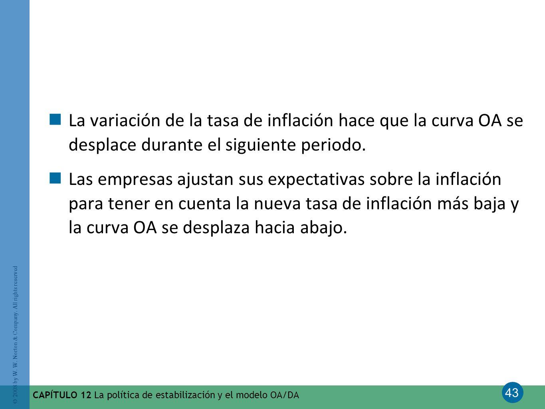 43 © 2008 by W. W. Norton & Company. All rights reserved CAPÍTULO 12 La política de estabilización y el modelo OA/DA La variación de la tasa de inflac