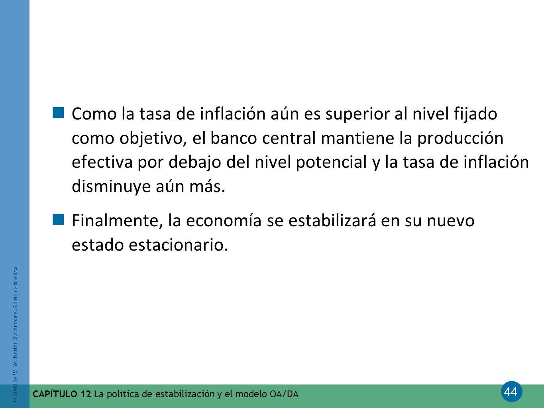 44 © 2008 by W. W. Norton & Company. All rights reserved CAPÍTULO 12 La política de estabilización y el modelo OA/DA Como la tasa de inflación aún es
