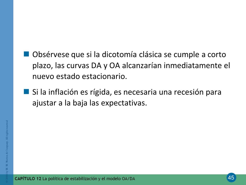 45 © 2008 by W. W. Norton & Company. All rights reserved CAPÍTULO 12 La política de estabilización y el modelo OA/DA Obsérvese que si la dicotomía clá