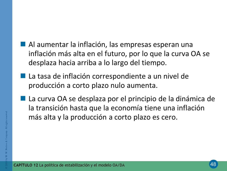 48 © 2008 by W. W. Norton & Company. All rights reserved CAPÍTULO 12 La política de estabilización y el modelo OA/DA Al aumentar la inflación, las emp