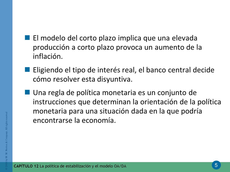 5 © 2008 by W. W. Norton & Company. All rights reserved CAPÍTULO 12 La política de estabilización y el modelo OA/DA El modelo del corto plazo implica
