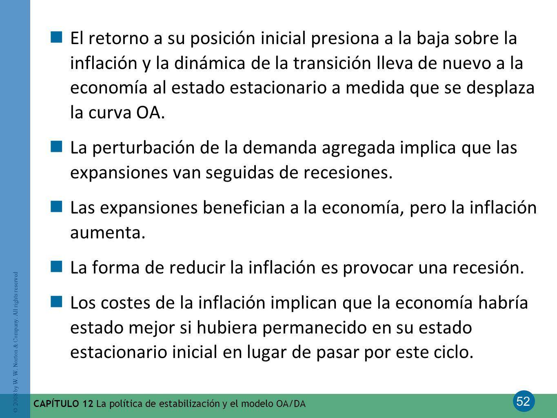 52 © 2008 by W. W. Norton & Company. All rights reserved CAPÍTULO 12 La política de estabilización y el modelo OA/DA El retorno a su posición inicial