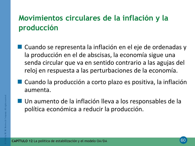 60 © 2008 by W. W. Norton & Company. All rights reserved CAPÍTULO 12 La política de estabilización y el modelo OA/DA Movimientos circulares de la infl