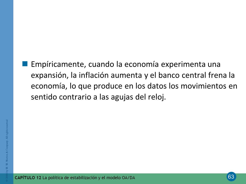 63 © 2008 by W. W. Norton & Company. All rights reserved CAPÍTULO 12 La política de estabilización y el modelo OA/DA Empíricamente, cuando la economía