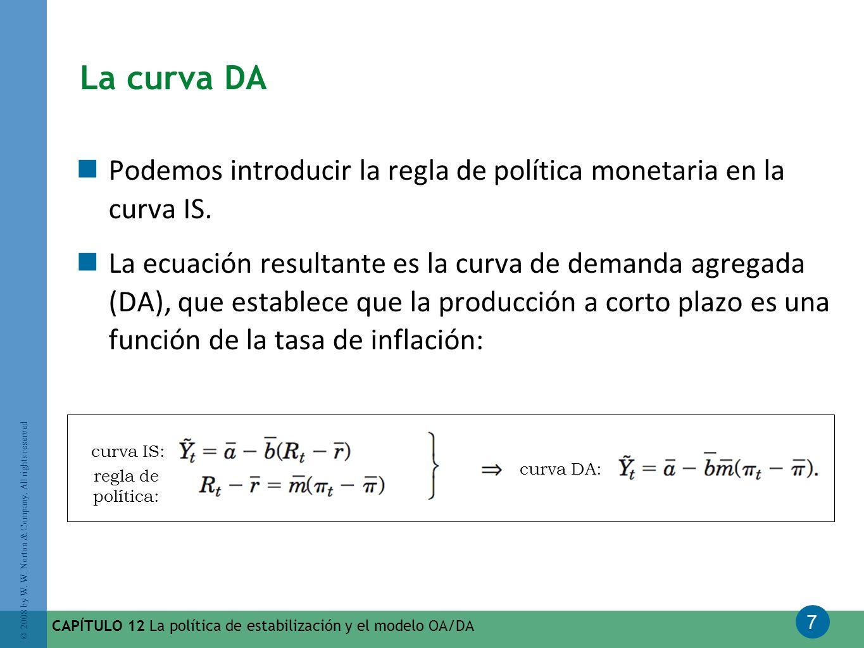7 © 2008 by W. W. Norton & Company. All rights reserved Podemos introducir la regla de política monetaria en la curva IS. La ecuación resultante es la