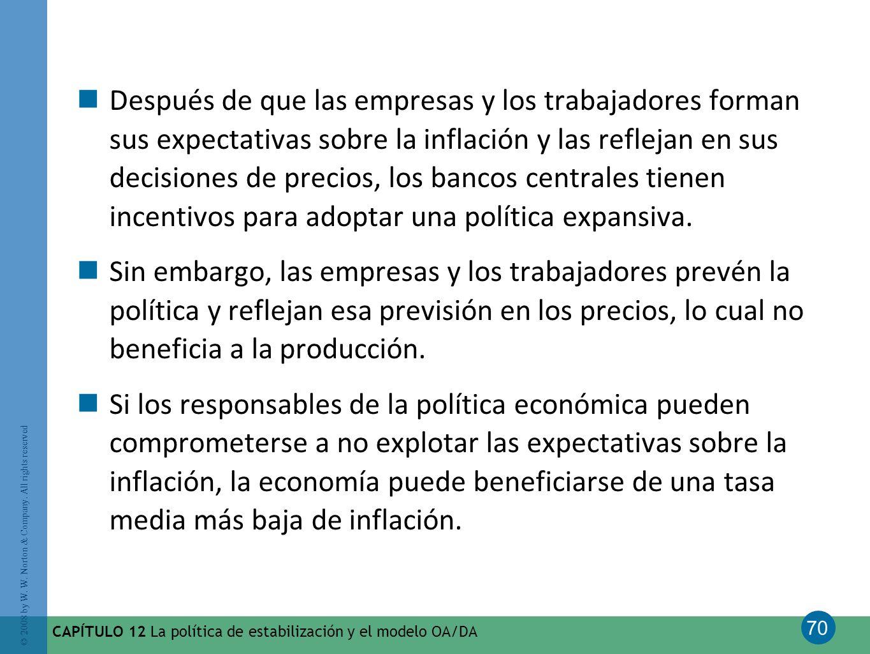 70 © 2008 by W. W. Norton & Company. All rights reserved CAPÍTULO 12 La política de estabilización y el modelo OA/DA Después de que las empresas y los