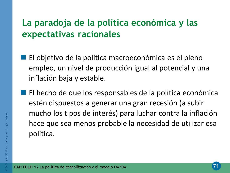 71 © 2008 by W. W. Norton & Company. All rights reserved CAPÍTULO 12 La política de estabilización y el modelo OA/DA La paradoja de la política económ